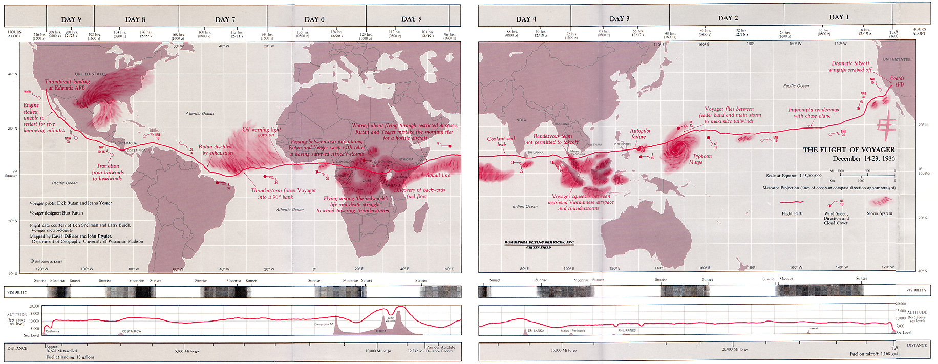 Making real maps making maps diy cartography the flight of voyager 1987 gumiabroncs Image collections