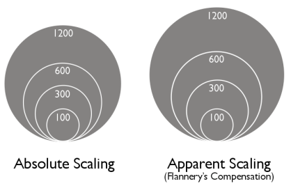 scaled-circles.png