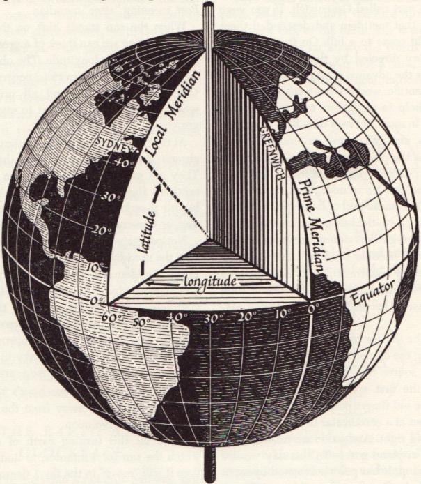 نقشه کارتوگرافی-مفهوم کارتوگرافی