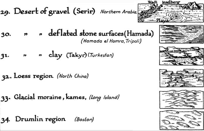 Map Symbols Making Maps Diy Cartography