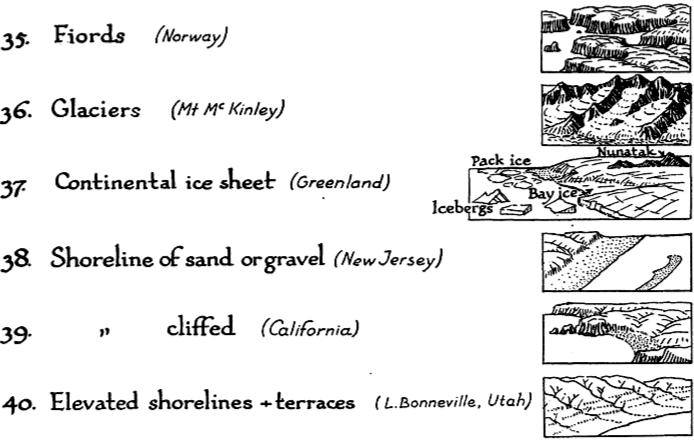 topographic map symbols. Map Symbols: Landforms amp;