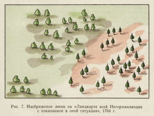 russian_forest_symbols_7