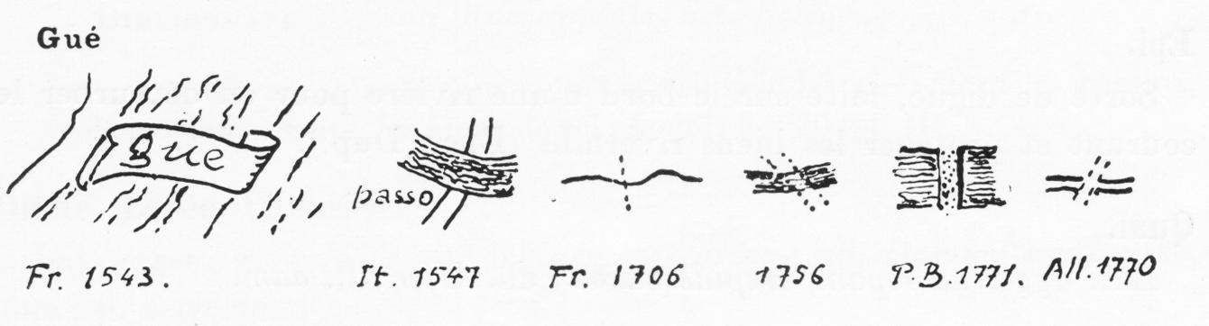 Map Symbols Historical Making Maps Diy Cartography