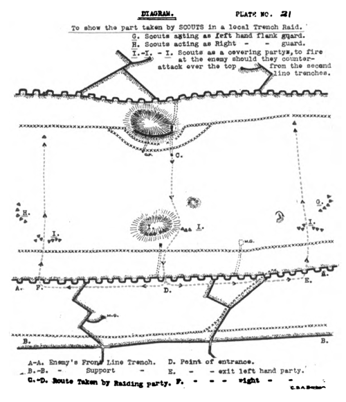1917_Map_reading_and_intelligence_training_04
