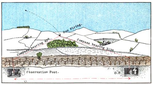 1917_Map_reading_and_intelligence_training_06
