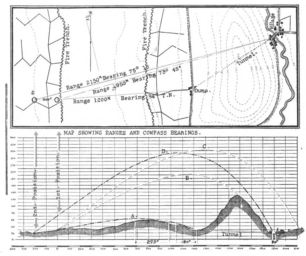Image Result For Moogle Maps