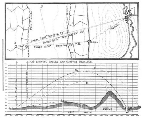 1917_Map_reading_and_intelligence_training_08