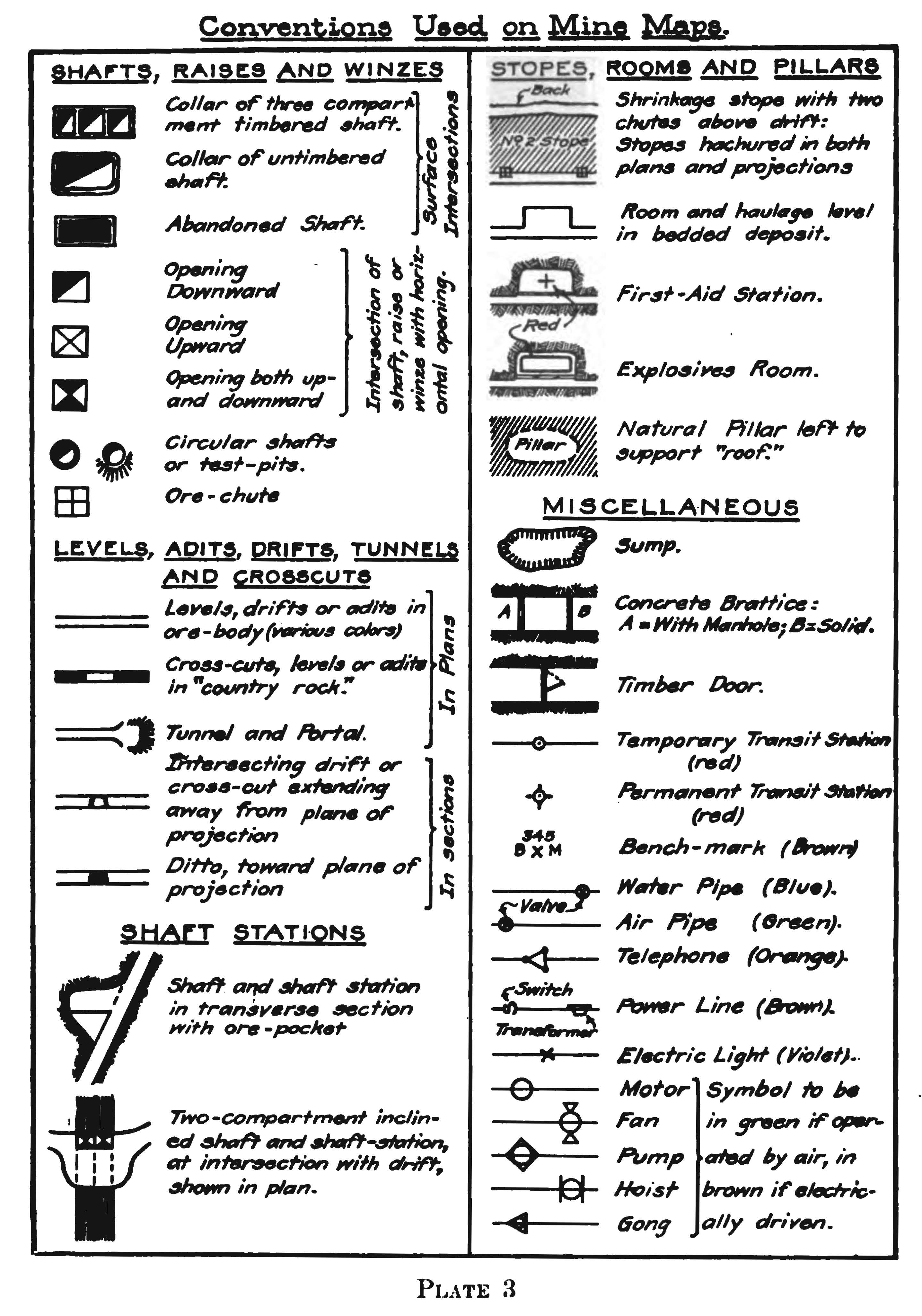 mine map symbols