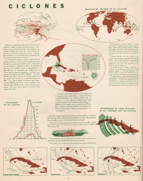 raisz_atlas_of_cuba_p14_cyclones