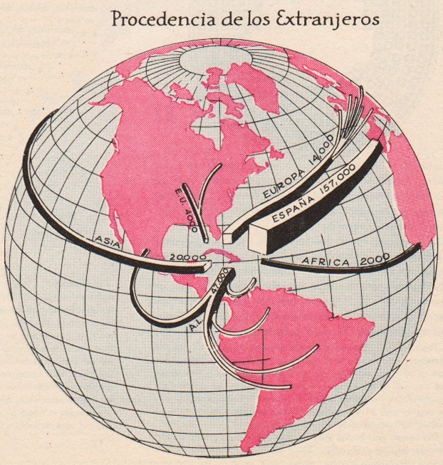raisz_atlas_of_cuba_p35_immigration
