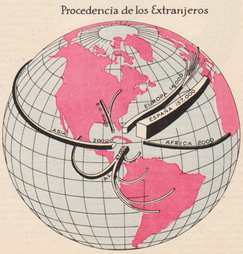 raisz_atlas_of_cuba_p35_immigration
