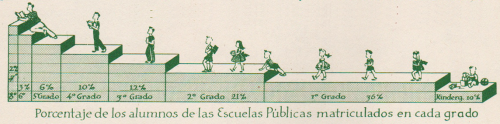raisz_atlas_of_cuba_p40_students