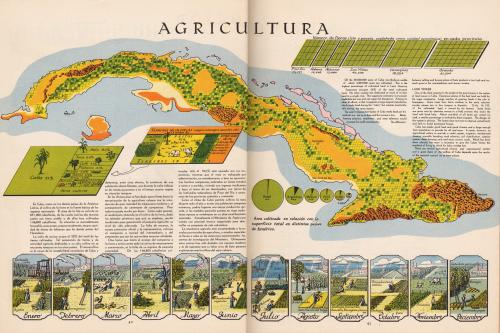 raisz_atlas_of_cuba_p42-43_agriculture
